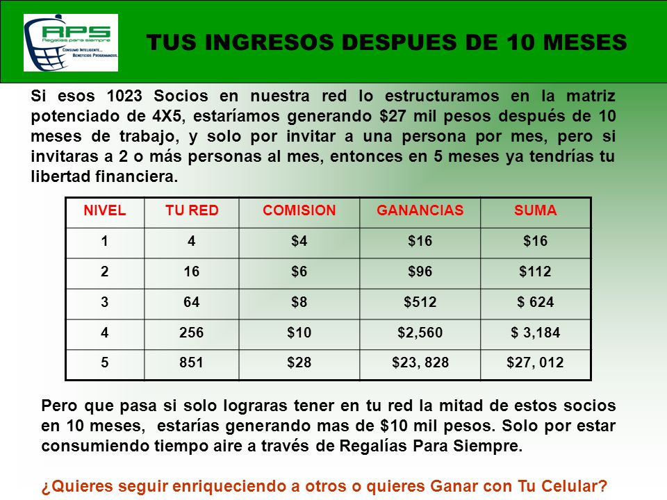 TUS INGRESOS DESPUES DE 10 MESES