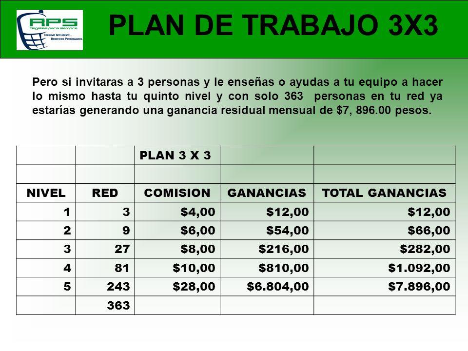PLAN DE TRABAJO 3X3