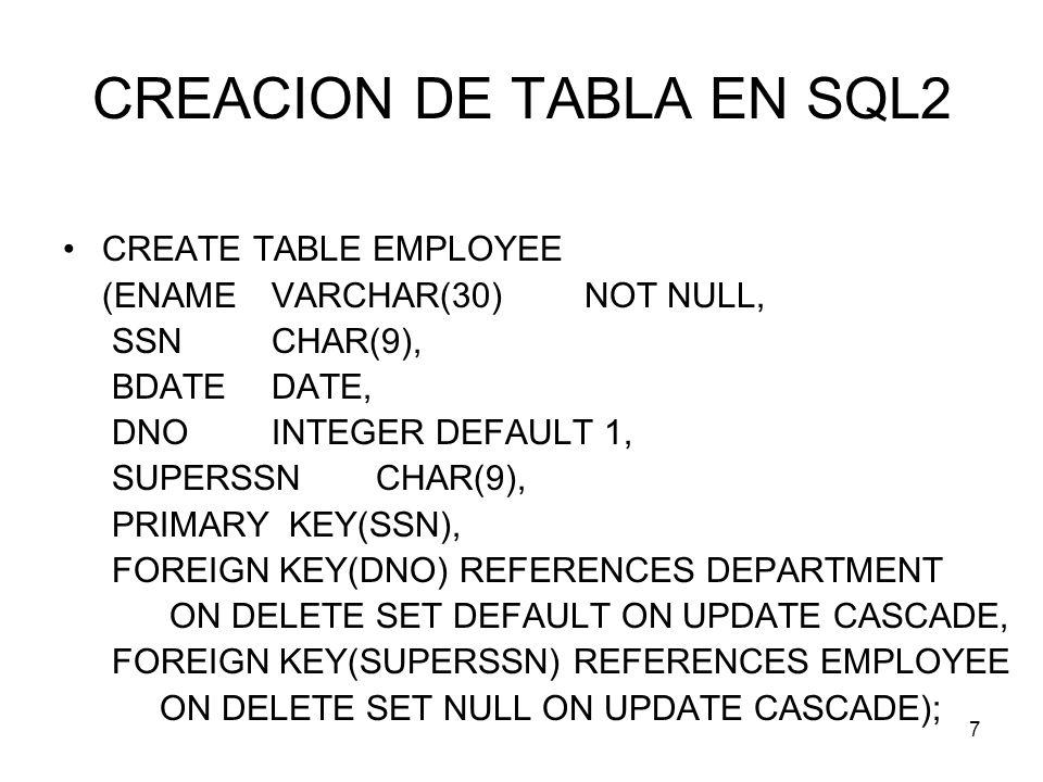 Sql ppt descargar for Design table not updating