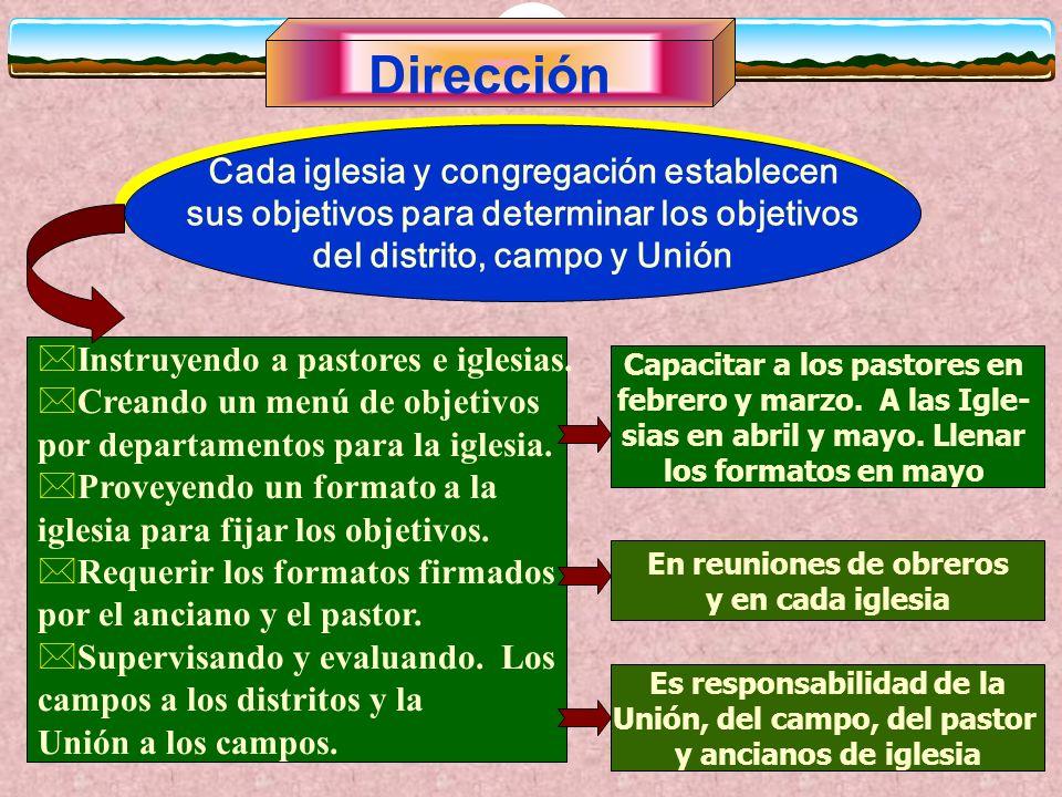 Dirección Cada iglesia y congregación establecen