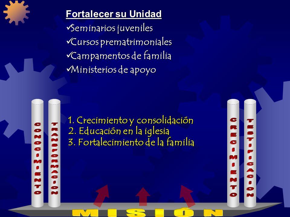 Cursos prematrimoniales Campamentos de familia Ministerios de apoyo