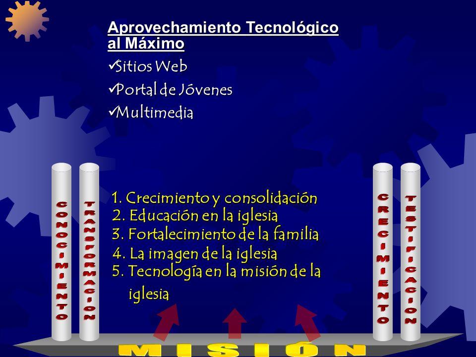Aprovechamiento Tecnológico al Máximo Sitios Web Portal de Jóvenes