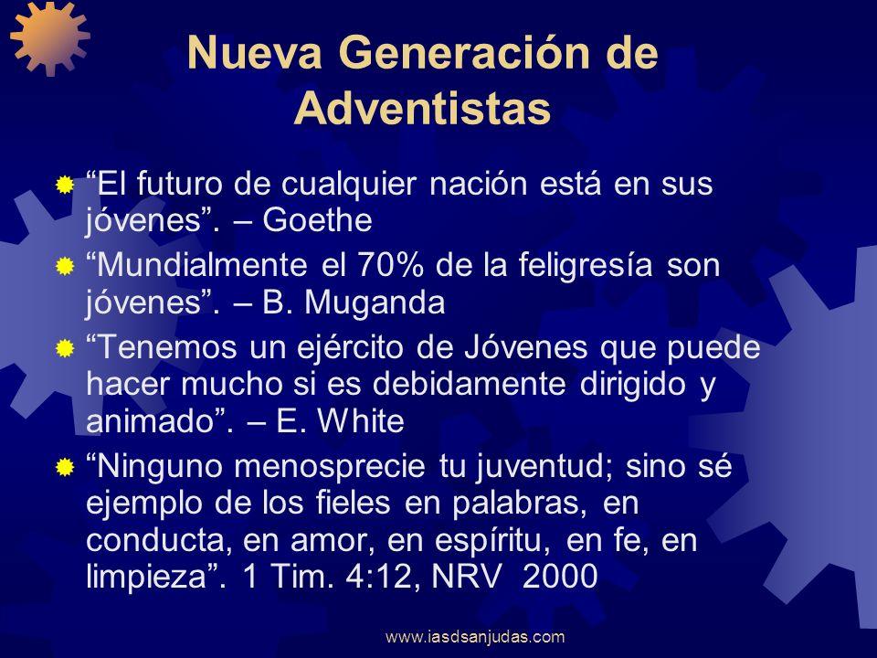 Nueva Generación de Adventistas