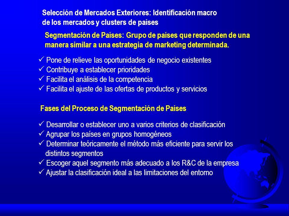 Selección de Mercados Exteriores: Identificación macro