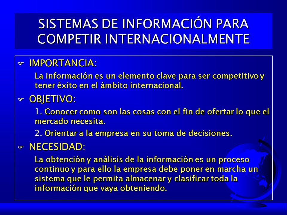 SISTEMAS DE INFORMACIÓN PARA COMPETIR INTERNACIONALMENTE