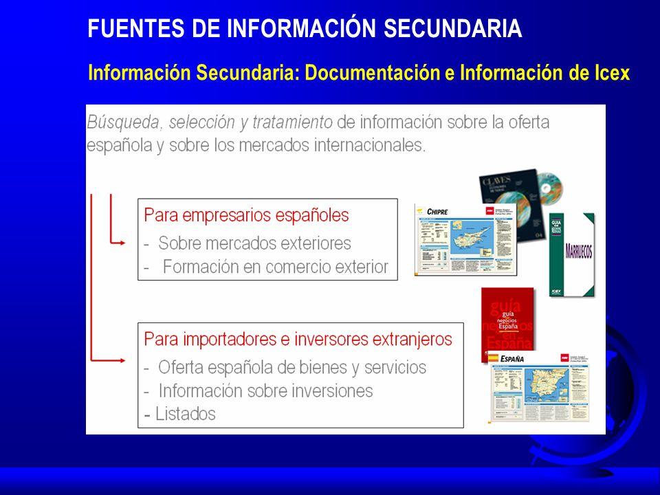 FUENTES DE INFORMACIÓN SECUNDARIA