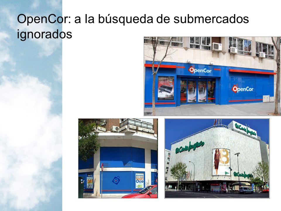 OpenCor: a la búsqueda de submercados ignorados