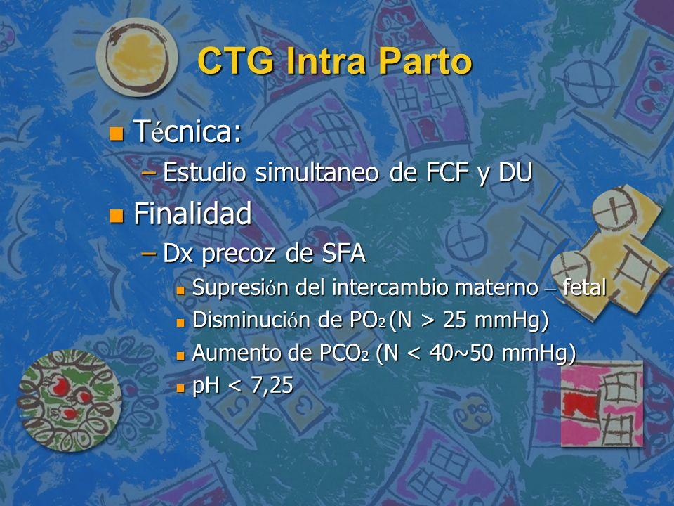 CTG Intra Parto Técnica: Finalidad Estudio simultaneo de FCF y DU