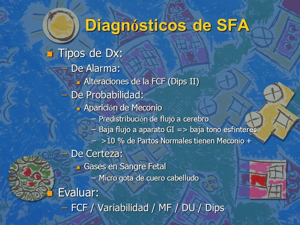 Diagnósticos de SFA Tipos de Dx: Evaluar: De Alarma: De Probabilidad: