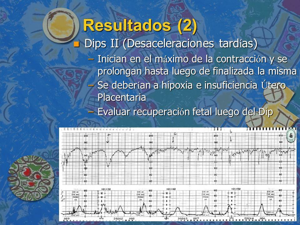 Resultados (2) Dips II (Desaceleraciones tardías)