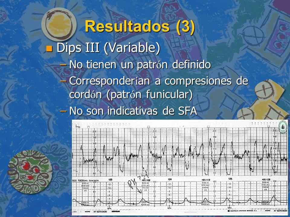 Resultados (3) Dips III (Variable) No tienen un patrón definido