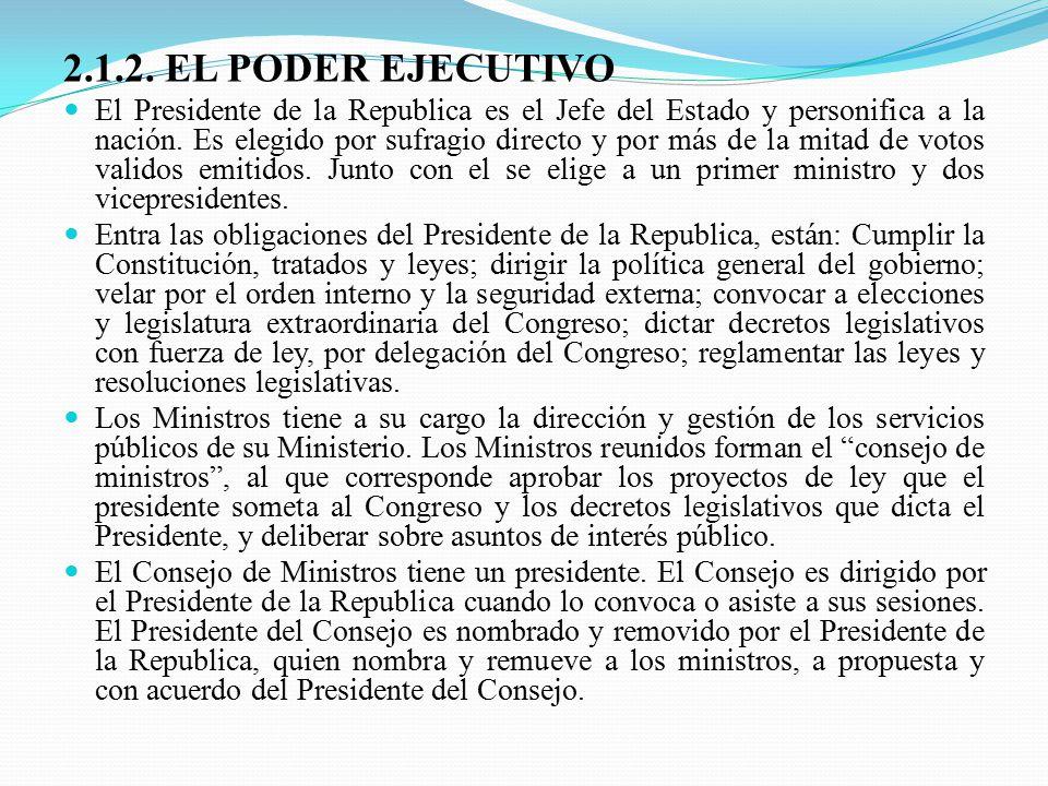 2.1.2. EL PODER EJECUTIVO