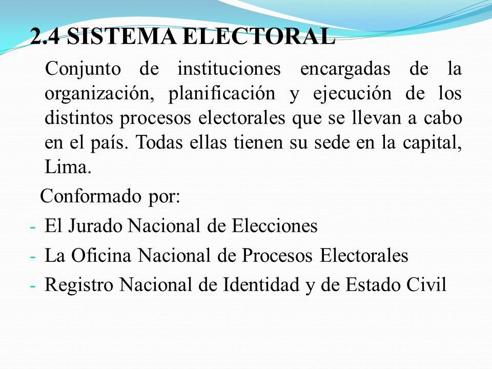 2.4 SISTEMA ELECTORAL