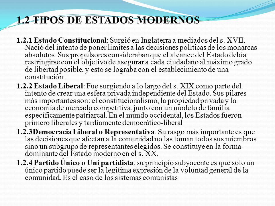 1.2 TIPOS DE ESTADOS MODERNOS