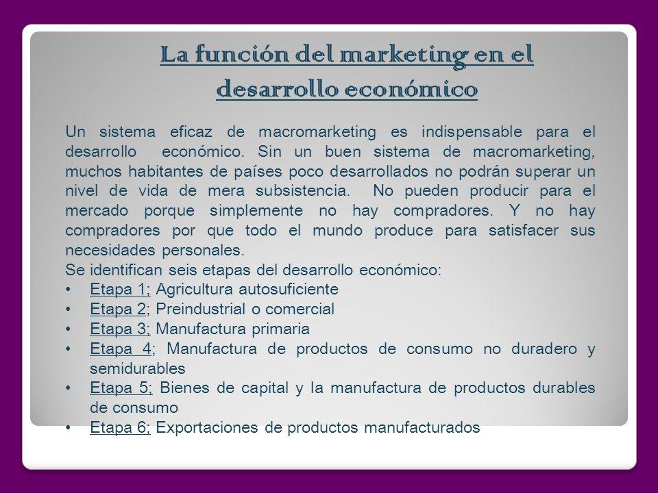La función del marketing en el desarrollo económico