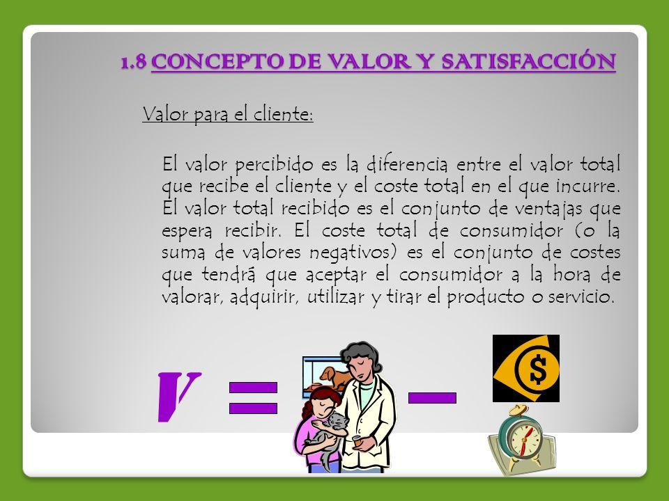 1.8 CONCEPTO DE VALOR Y SATISFACCIÓN