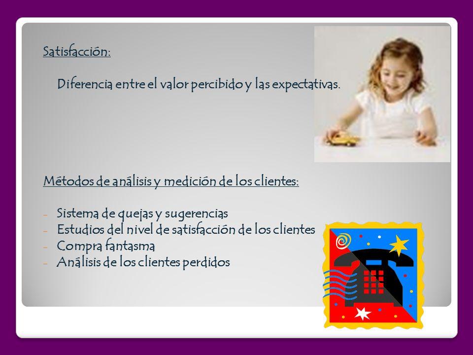 Satisfacción:Diferencia entre el valor percibido y las expectativas. Métodos de análisis y medición de los clientes: