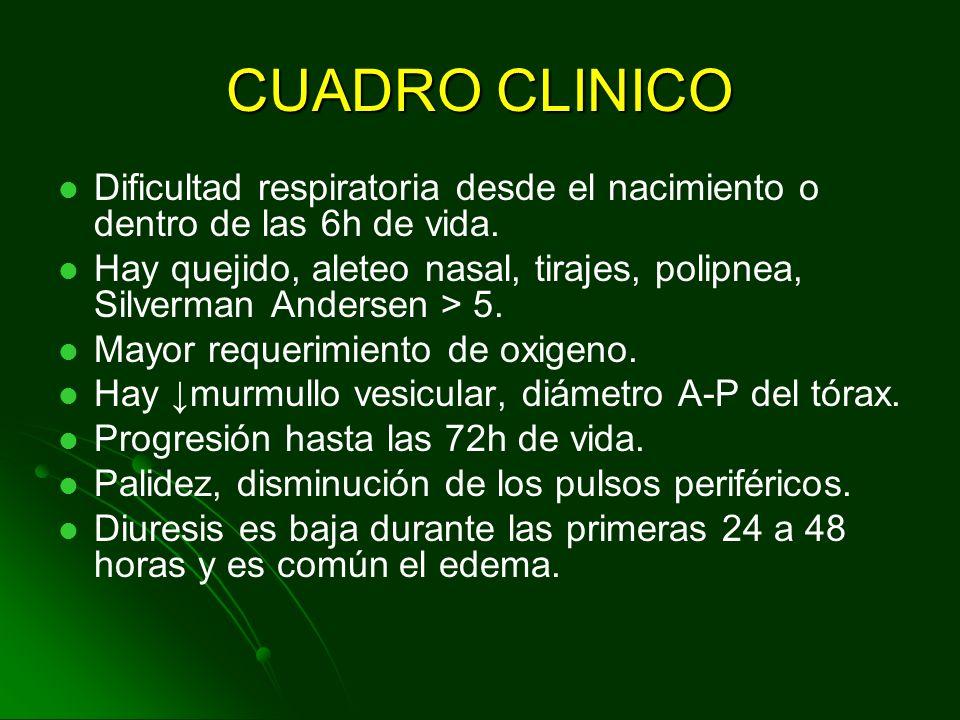 CUADRO CLINICO Dificultad respiratoria desde el nacimiento o dentro de las 6h de vida.