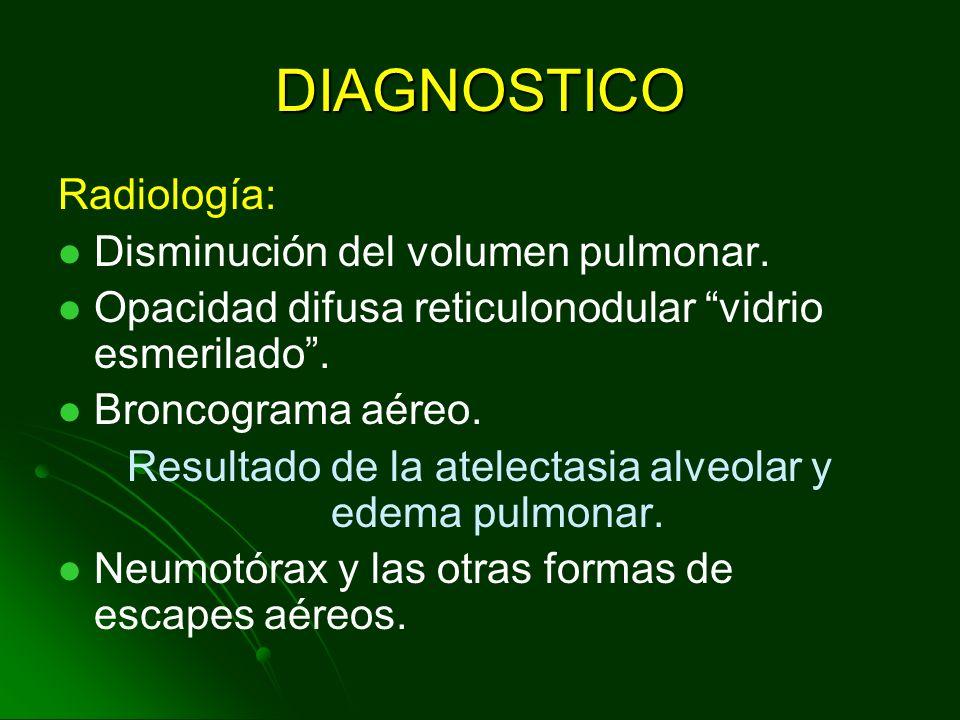 Resultado de la atelectasia alveolar y edema pulmonar.