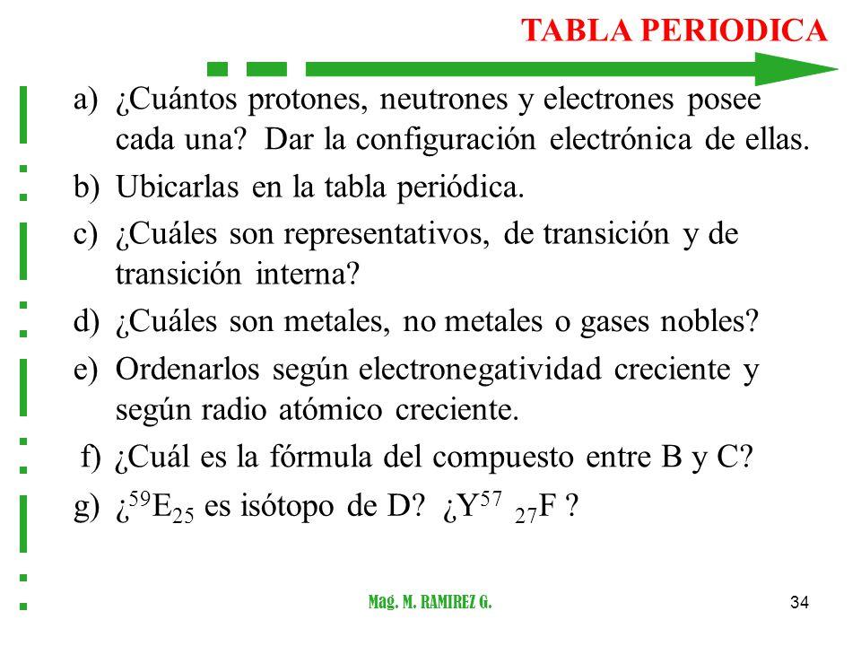b ubicarlas en la tabla peridica - Tabla Periodica Metales De Transicion Interna