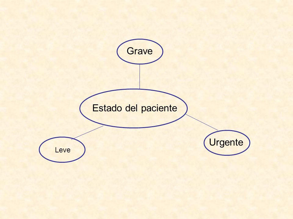 Grave Estado del paciente Urgente Leve