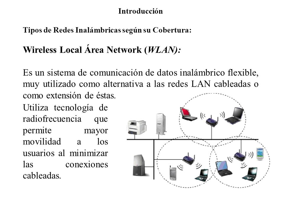 Wireless Local Área Network (WLAN):