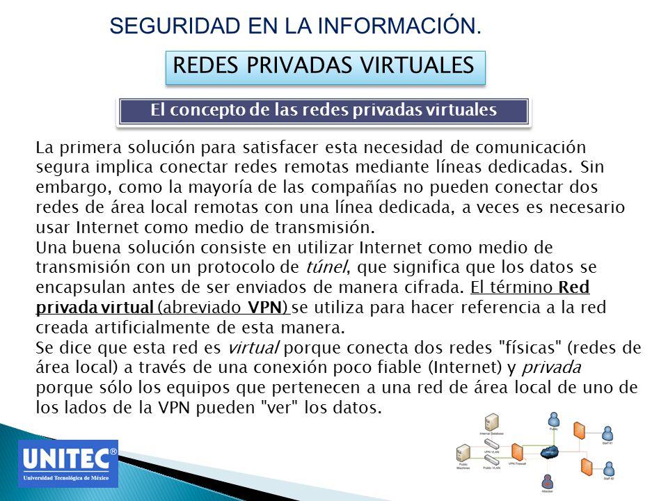 Vpn proxy master free security apk