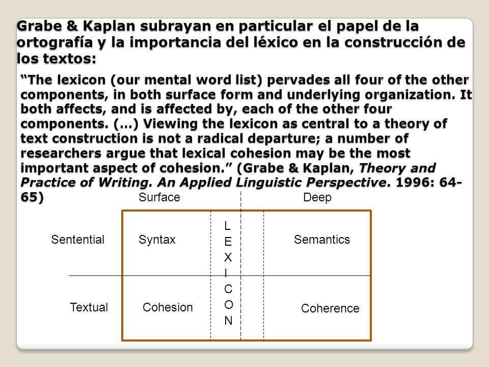 Grabe & Kaplan subrayan en particular el papel de la ortografía y la importancia del léxico en la construcción de los textos: