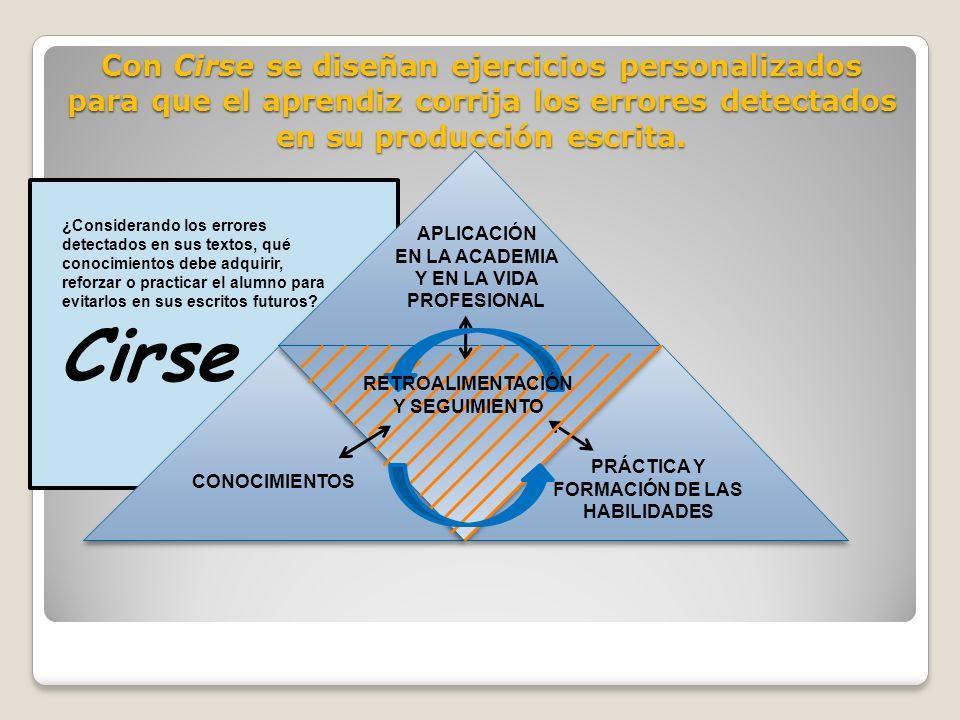 Con Cirse se diseñan ejercicios personalizados para que el aprendiz corrija los errores detectados en su producción escrita.