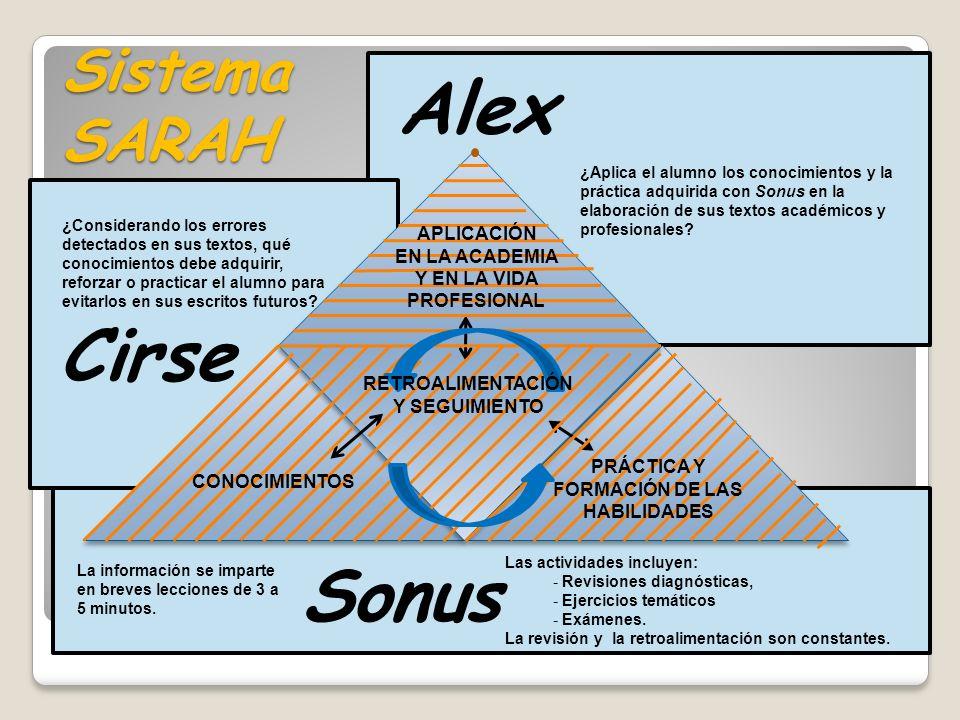 Alex Cirse Sonus Sistema SARAH APLICACIÓN EN LA ACADEMIA