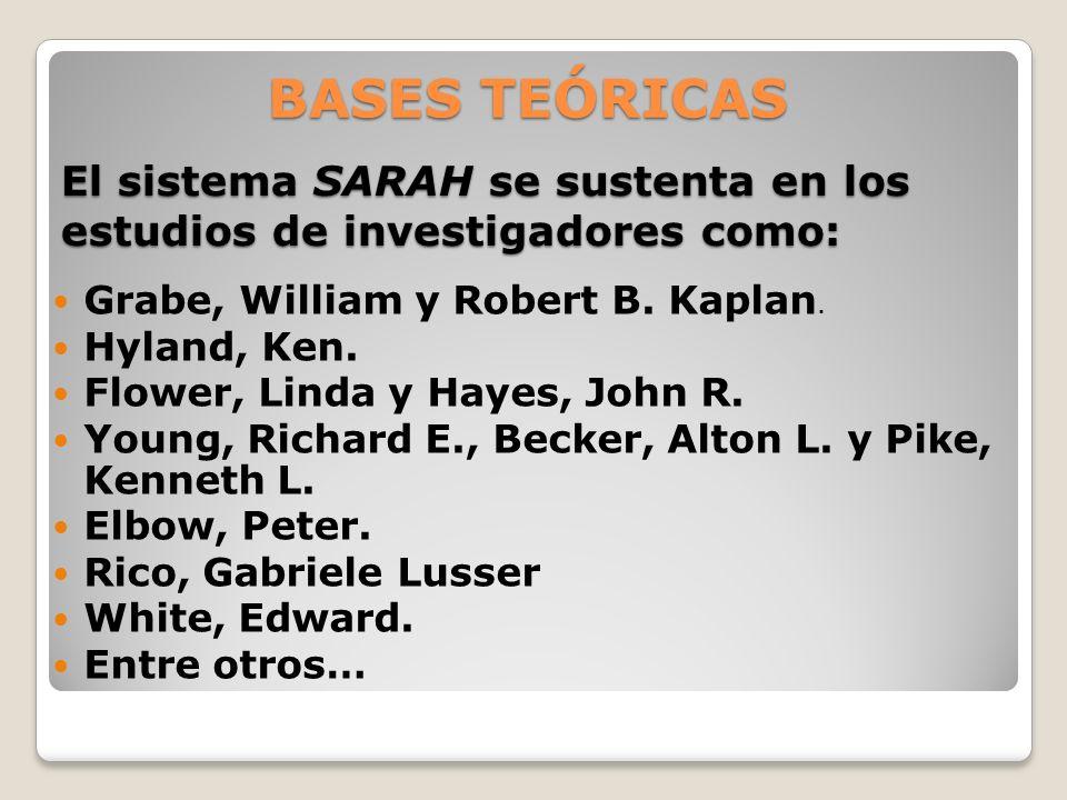BASES TEÓRICAS El sistema SARAH se sustenta en los estudios de investigadores como: Grabe, William y Robert B. Kaplan.