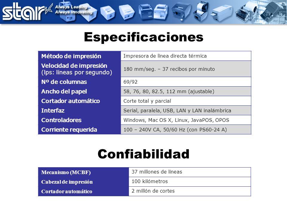 Especificaciones Confiabilidad Método de impresión