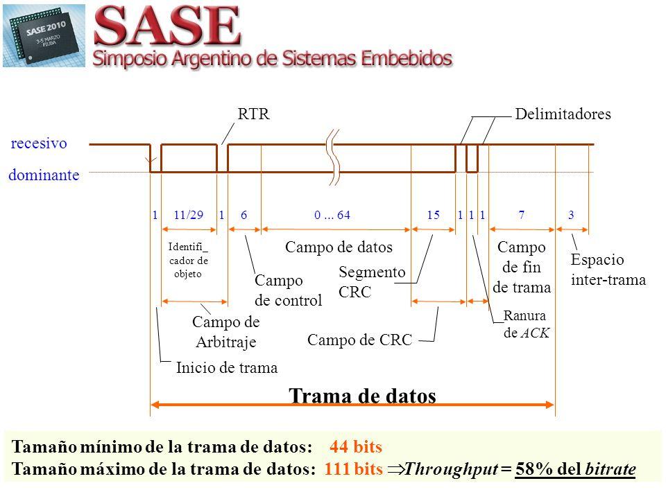 Controller Area Network (CAN) - ppt descargar