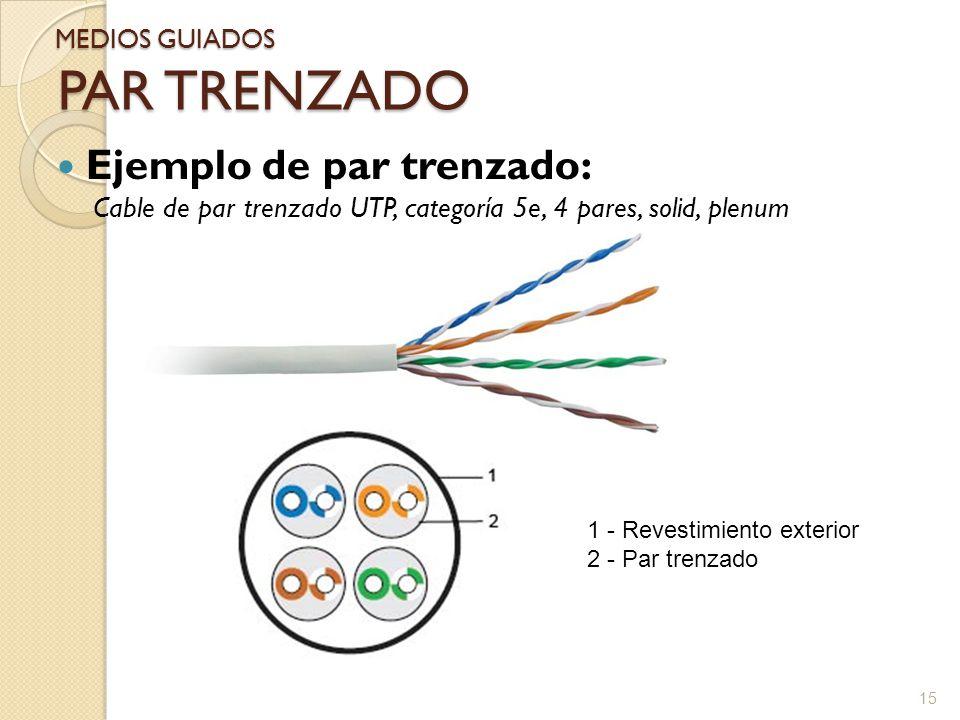 Unidad 5 Tarjetas De Red Y Redes Ppt Video Online Descargar