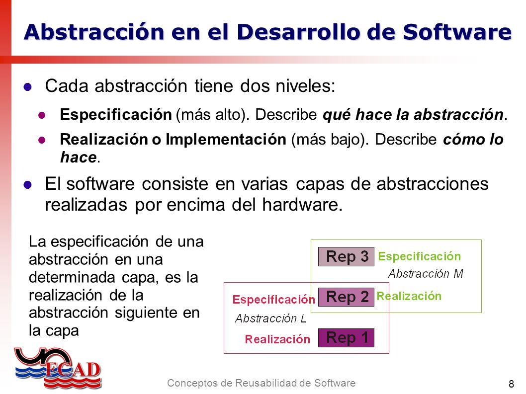conceptos de reusabilidad de software ppt video online