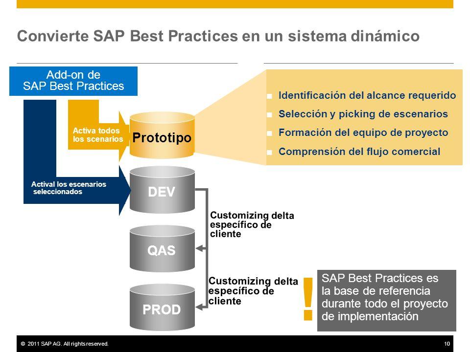Convierte SAP Best Practices en un sistema dinámico