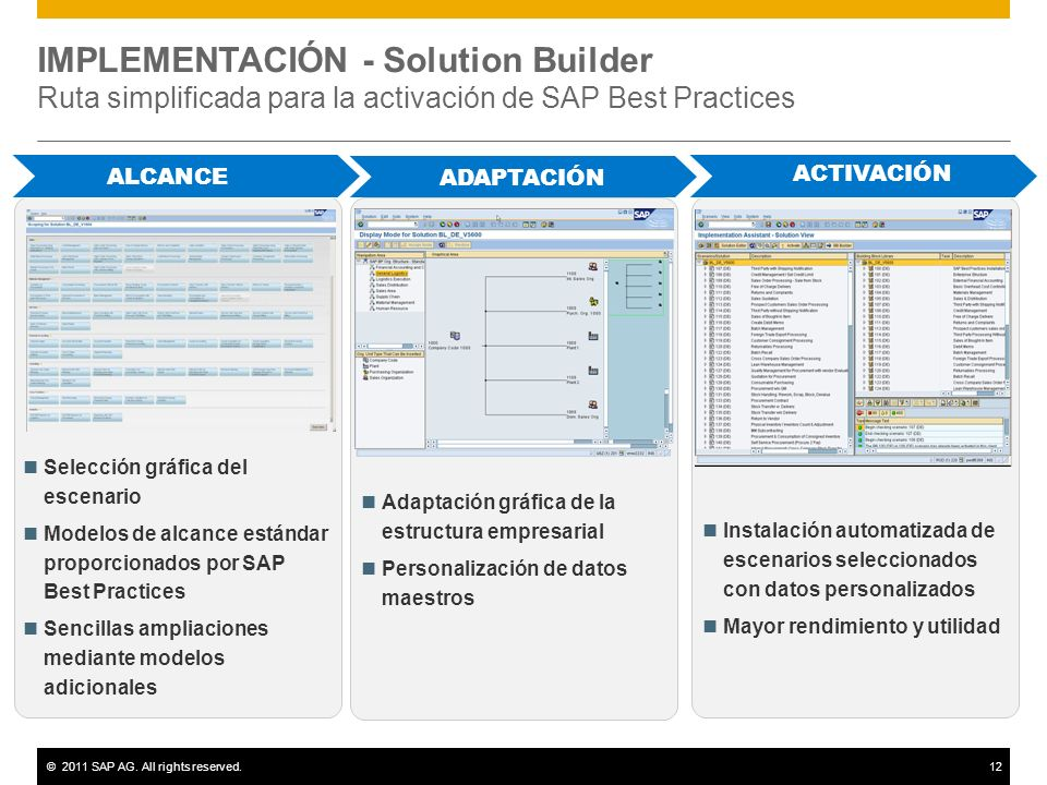 IMPLEMENTACIÓN - Solution Builder Ruta simplificada para la activación de SAP Best Practices