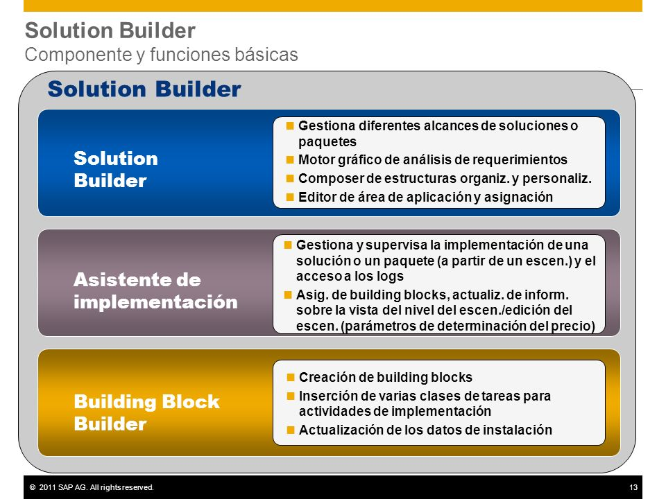 Solution Builder Componente y funciones básicas