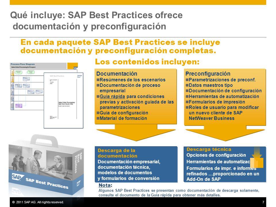 Qué incluye: SAP Best Practices ofrece documentación y preconfiguración