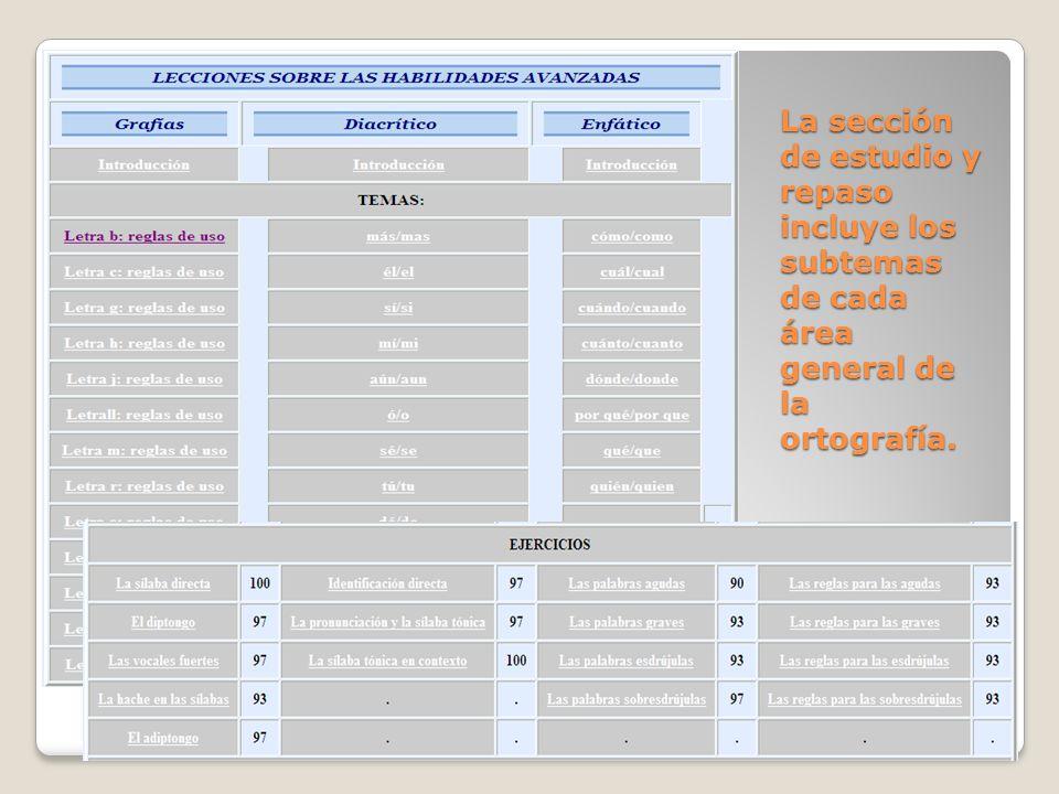 La sección de estudio y repaso incluye los subtemas de cada área general de la ortografía.
