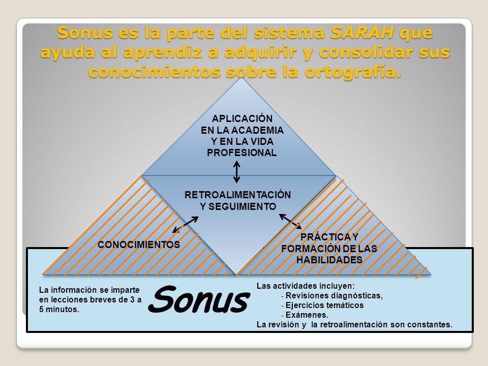 Sonus es la parte del sistema SARAH que ayuda al aprendiz a adquirir y consolidar sus conocimientos sobre la ortografía.