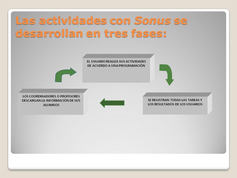 Las actividades con Sonus se desarrollan en tres fases: