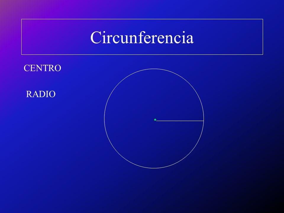 Circunferencia CENTRO RADIO