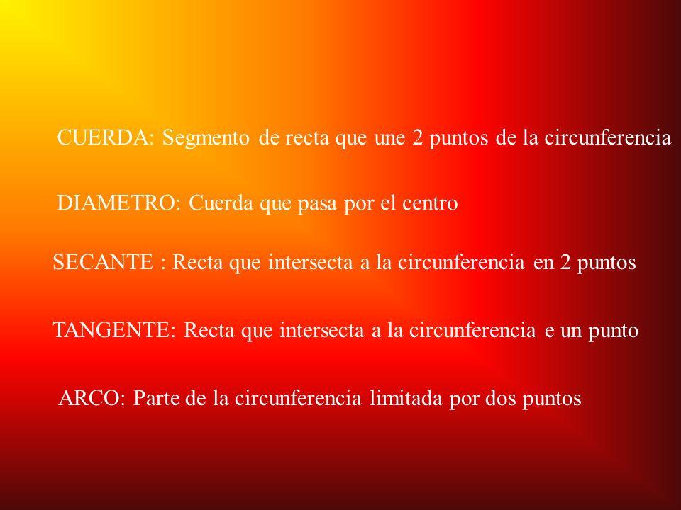CUERDA: Segmento de recta que une 2 puntos de la circunferencia