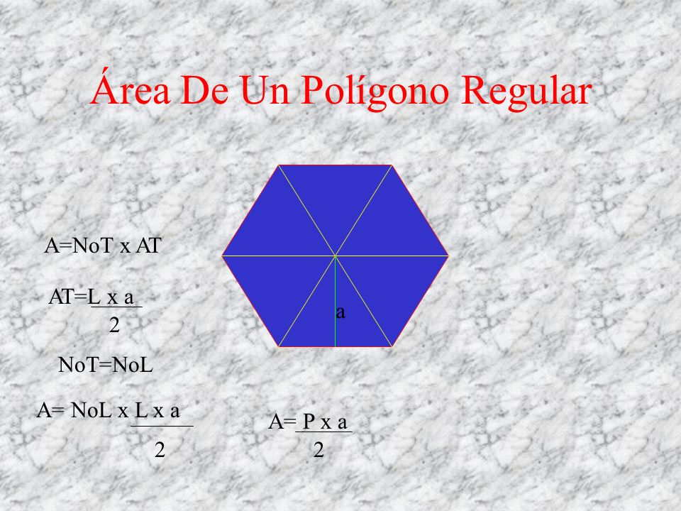 Área De Un Polígono Regular