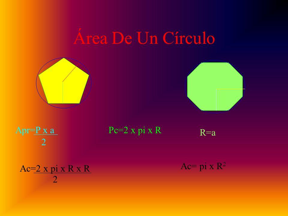 Área De Un Círculo Apr=P x a Pc=2 x pi x R R=a 2 Ac= pi x R2