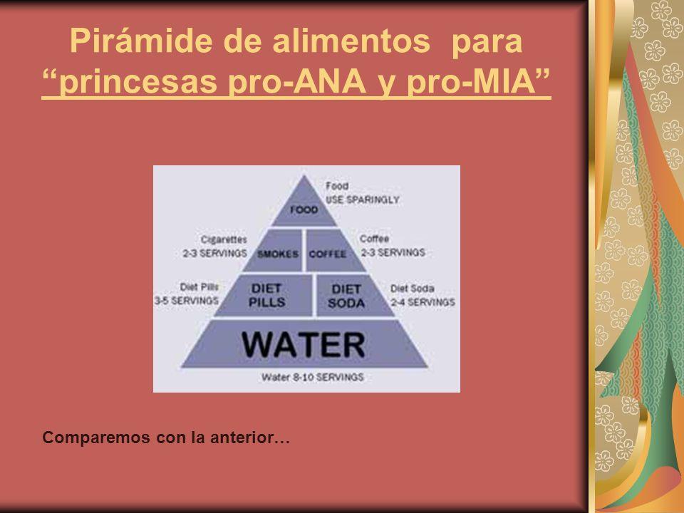 Pirámide de alimentos para princesas pro-ANA y pro-MIA
