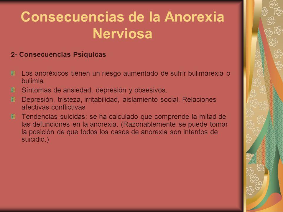 Consecuencias de la Anorexia Nerviosa