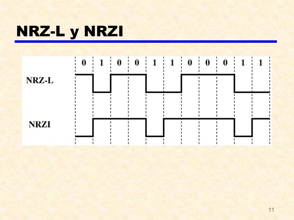 NRZ-L y NRZI