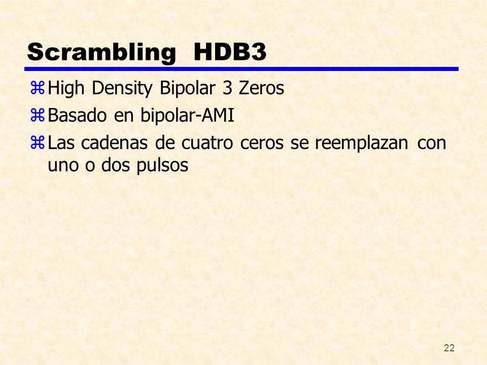 Scrambling HDB3 High Density Bipolar 3 Zeros Basado en bipolar-AMI